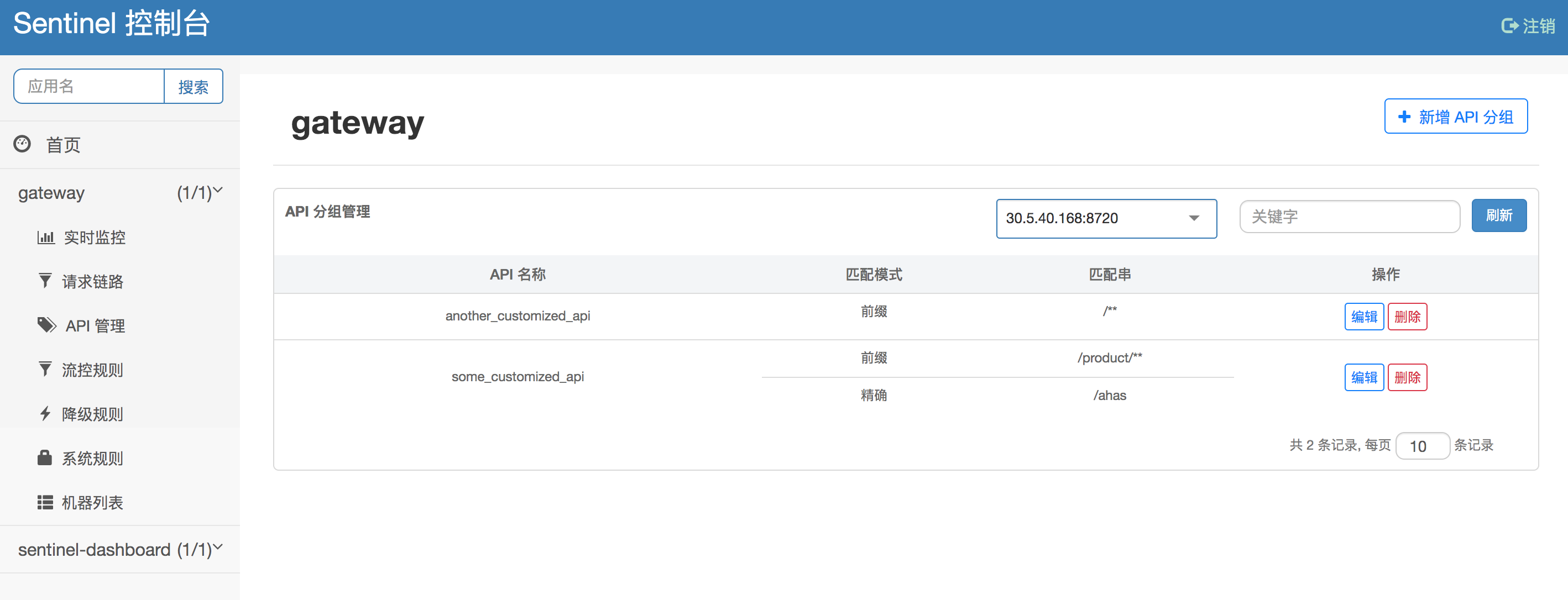 sentinel-dashboard-api-gateway-customized-api-group